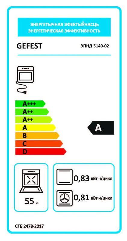 Электрическая плита Gefest 5140-02
